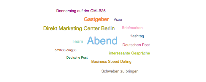 #omlb36 Topic Cloud