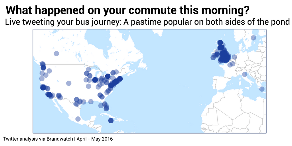 Global bus mentions