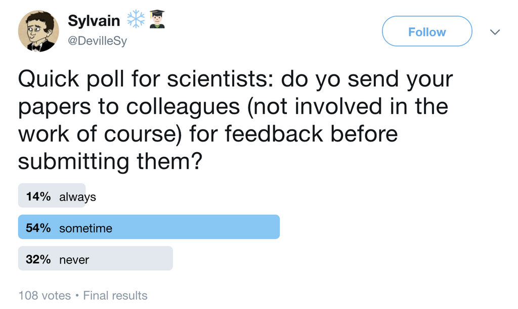 A Twitter poll where a scientist has asked advice about whether other scientists send their papers to others before submitting for review