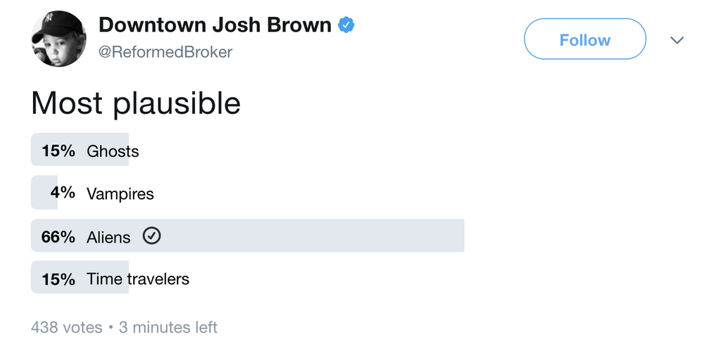 A Twitter poll as it appears after a