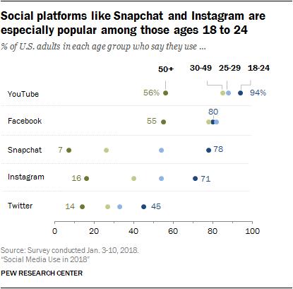 instagram demographics 13 impressive statistics about instagram users 6nkhmtp0k Jqtm