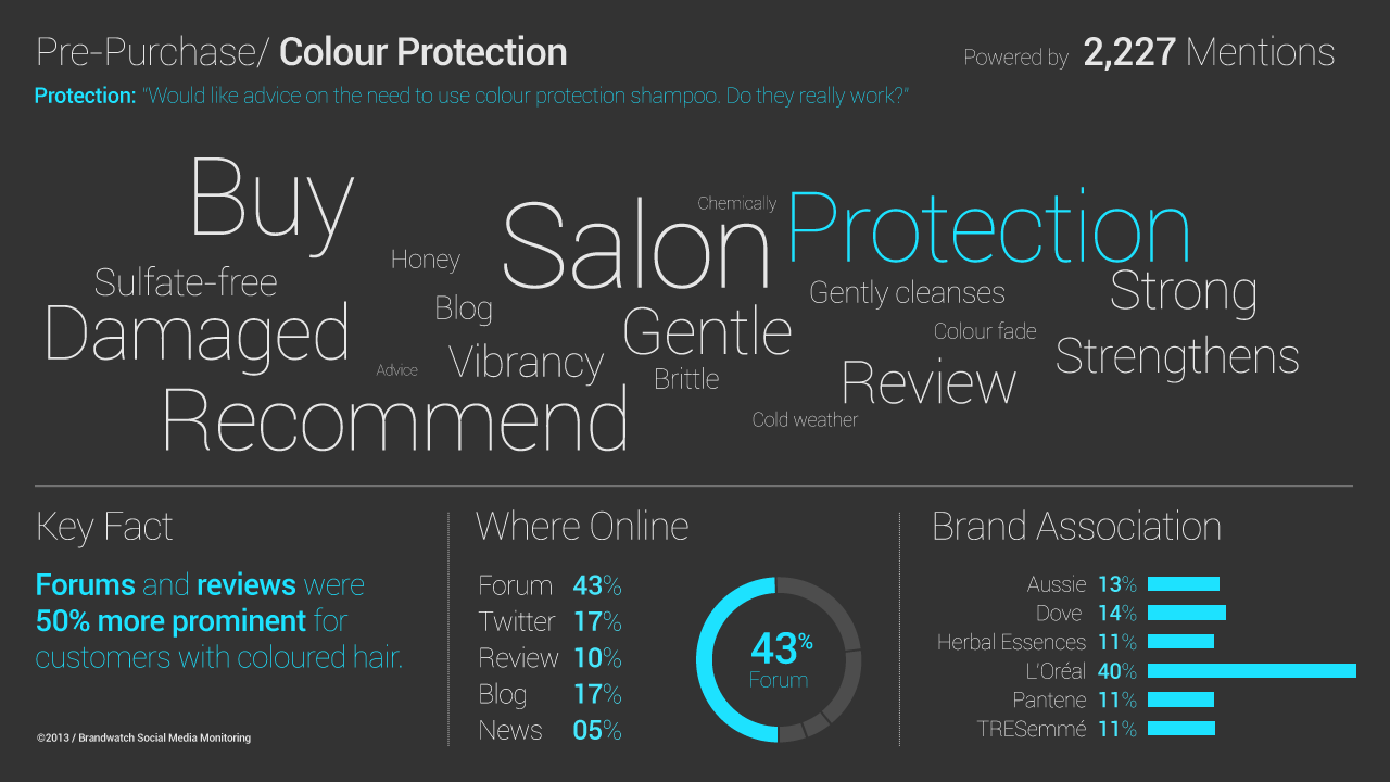 barrows_design5FINAL_colourprotection