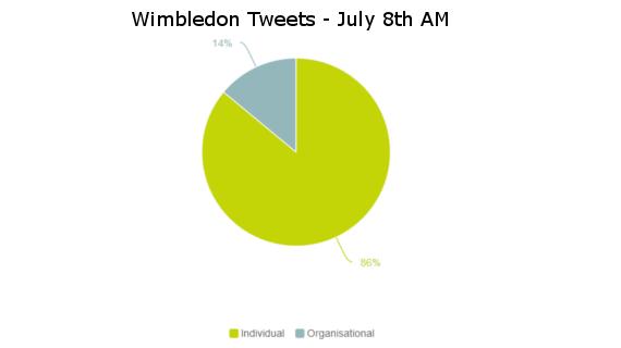 wimbledon3
