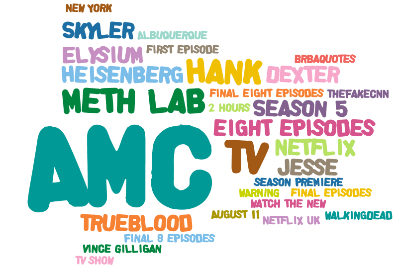 Breaking Bad wordle