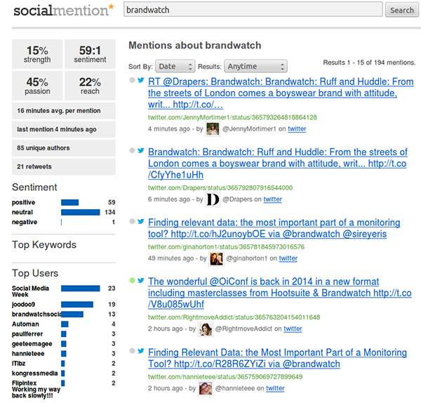 Socialmention is one of the best social media monitoring tools
