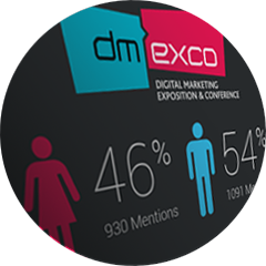 dmexco---labs-assets-in-circle