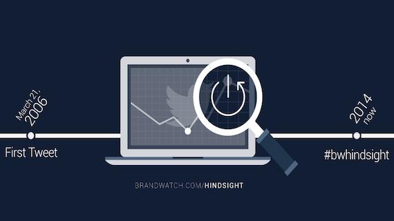 Hindsight-Twitter-phase2-v1