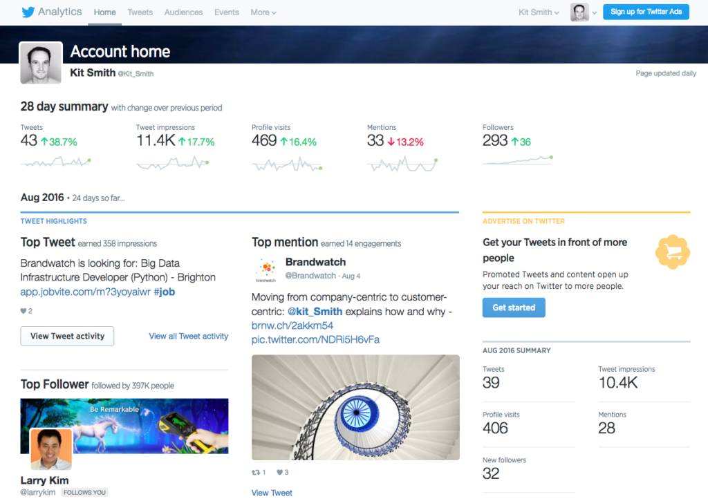 Twitter Analytics provides some simple social media analysis