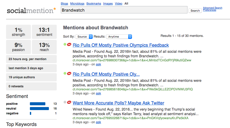 social mention screenshot