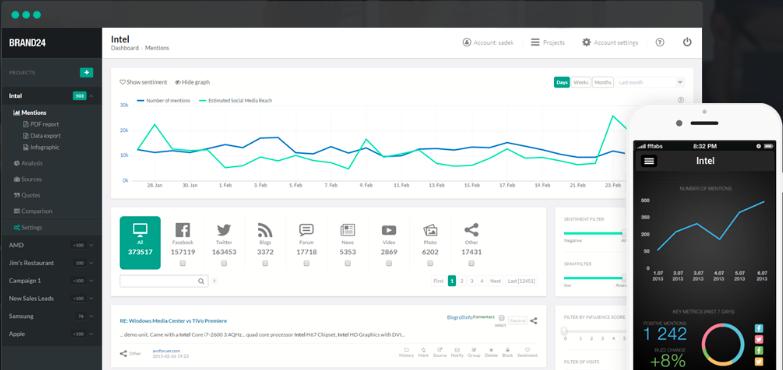 Brand24 for social media analyze