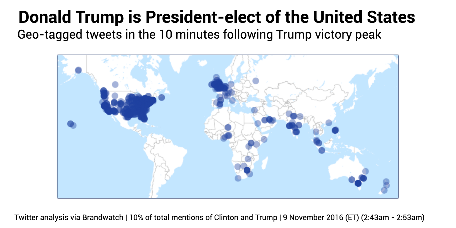 election-day-trump-10-minutes