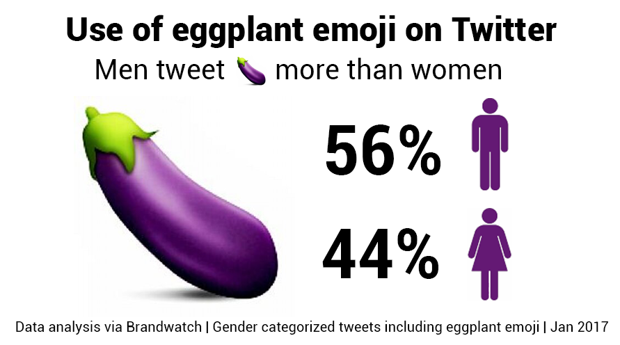 emoji data