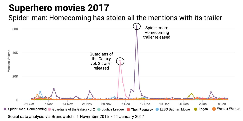 superhero-movies-2017