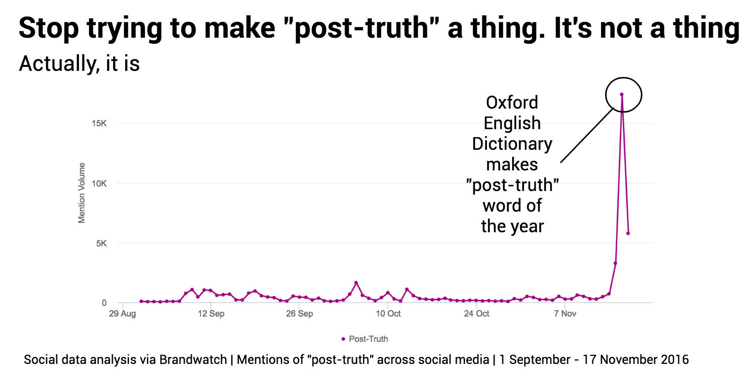 Brexit post truth