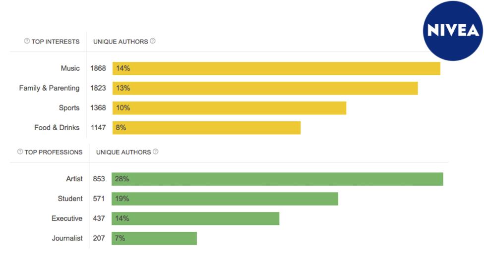 entender a los consumidores - demografía