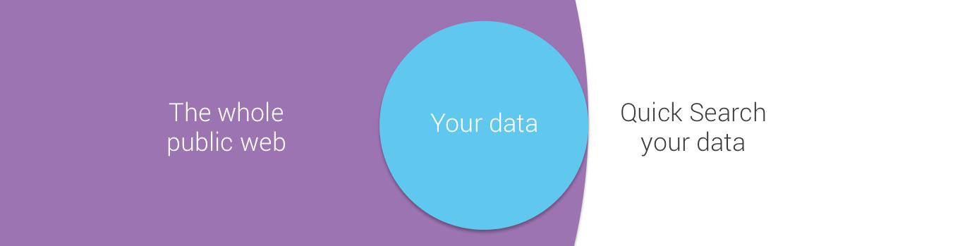 Quick Search, nueva herramienta de Brandwatch