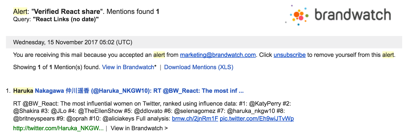 A screenshot shows a Brandwatch Alert received via email to inform on the Haruka Nakagawa tweet.