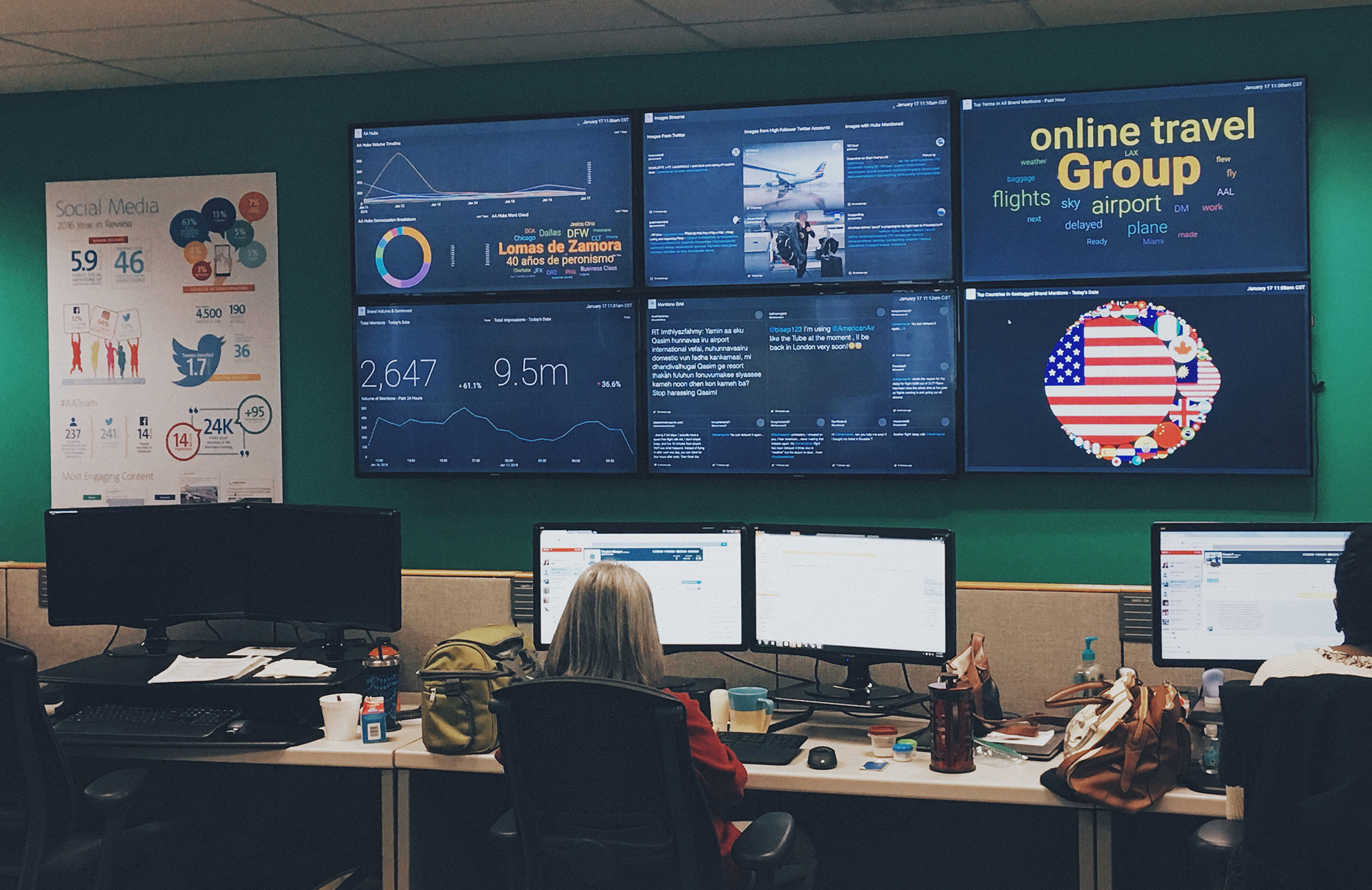 Image of American Airlines' command center